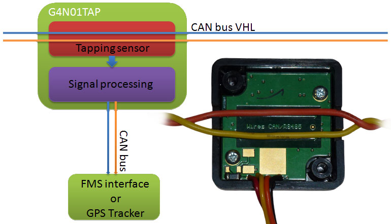 can bus wiring tap separation can bus wiring harness can-bus / j-bus wire tapping interface #4